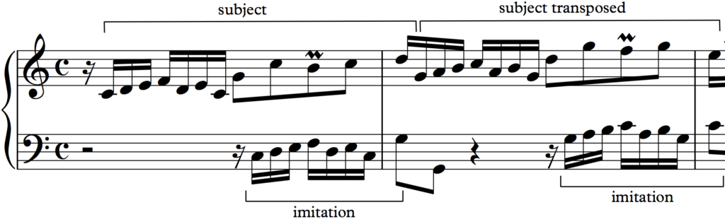 Imitation in Bach's Invention no. 1