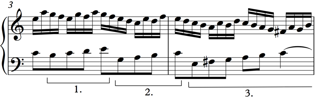 Transformations of motif 'a' in Bach's Invention no. 1