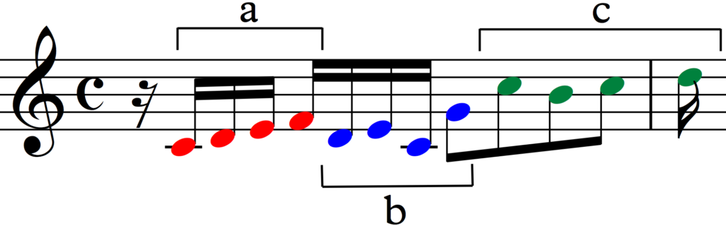Subject of Bach's Invention no 1 - with motifs color coded
