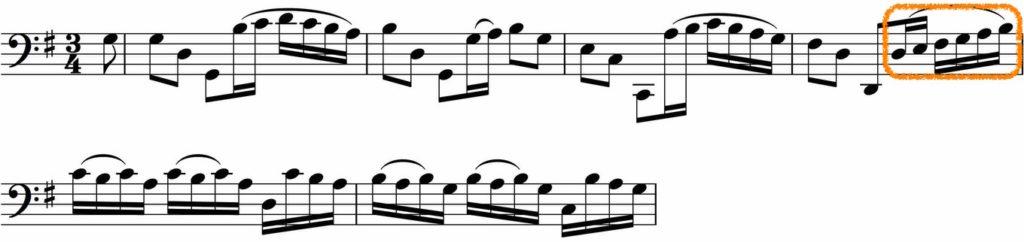 Cadences in Music: Beyond the Harmonic Formulas   School of