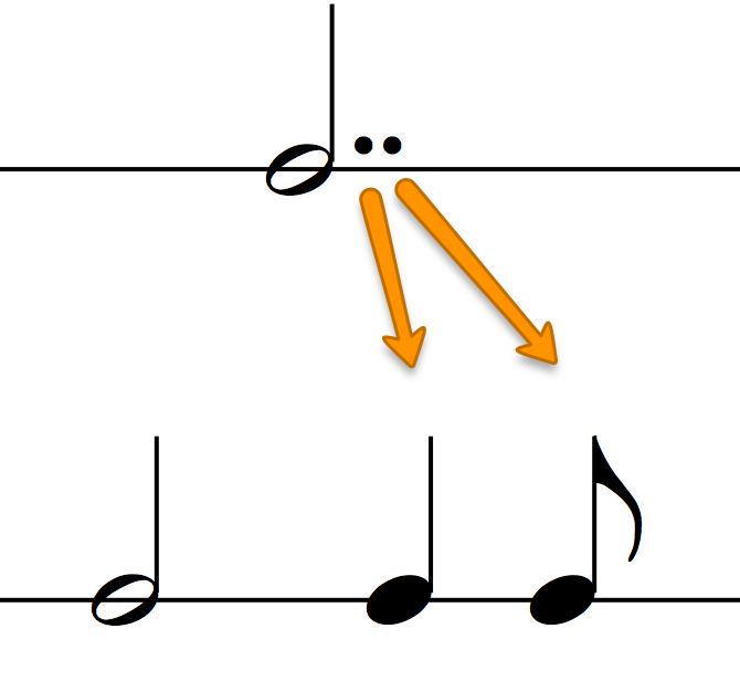 Double dotted minim / double dotted half note