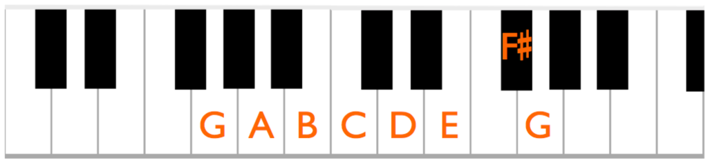The major scale starting on G