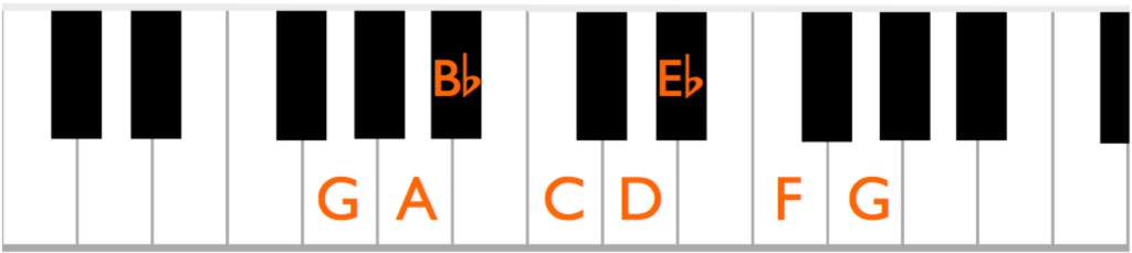 The natural minor scale starting on G