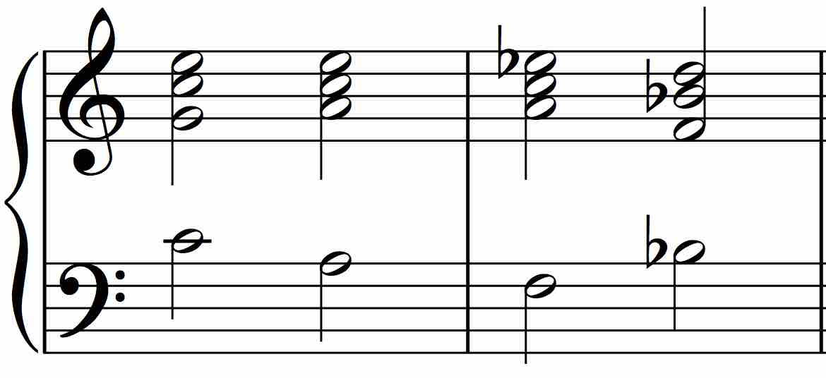 Chord progression around major and minor thirds on top