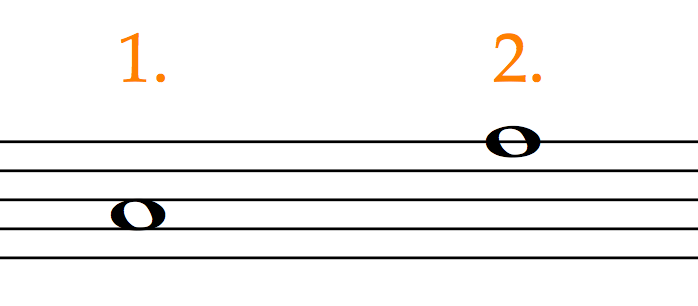 Which is the higher note? (Can anyone learn to read music?)